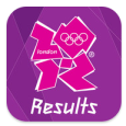 London_2012_Results_feature