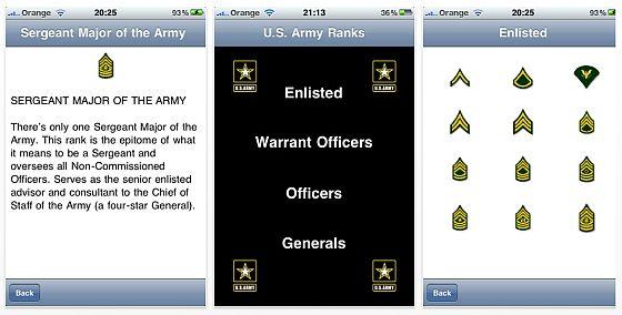 US Militärränge in einer App erklärt